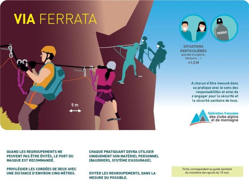 Bonnes pratiques Via Ferrata