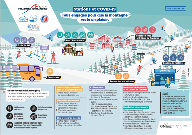 stations-covid-